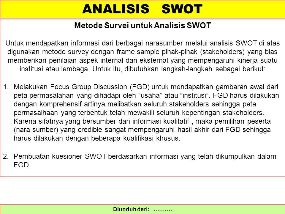 Metode Survei untuk Analisis SWOT