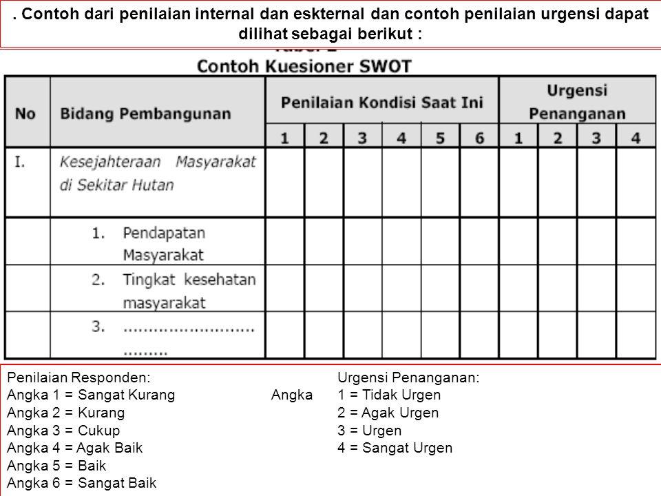 . Contoh dari penilaian internal dan eskternal dan contoh penilaian urgensi dapat dilihat sebagai berikut :