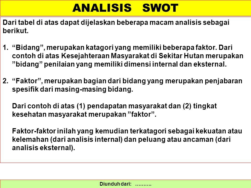 ANALISIS SWOT Dari tabel di atas dapat dijelaskan beberapa macam analisis sebagai berikut.