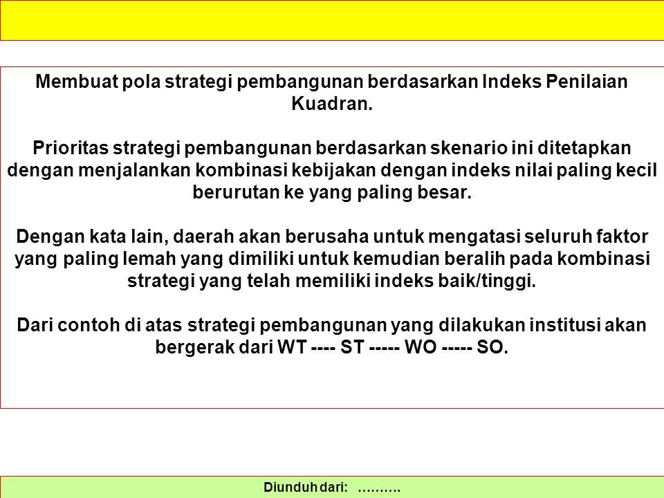 Membuat pola strategi pembangunan berdasarkan Indeks Penilaian Kuadran.