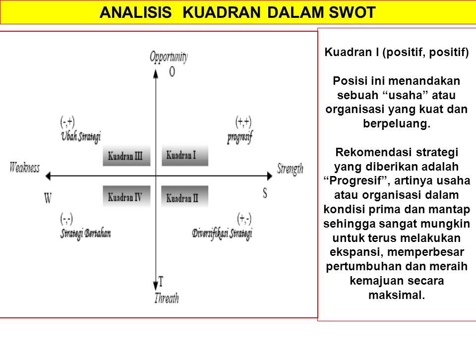 ANALISIS KUADRAN DALAM SWOT Kuadran I (positif, positif)