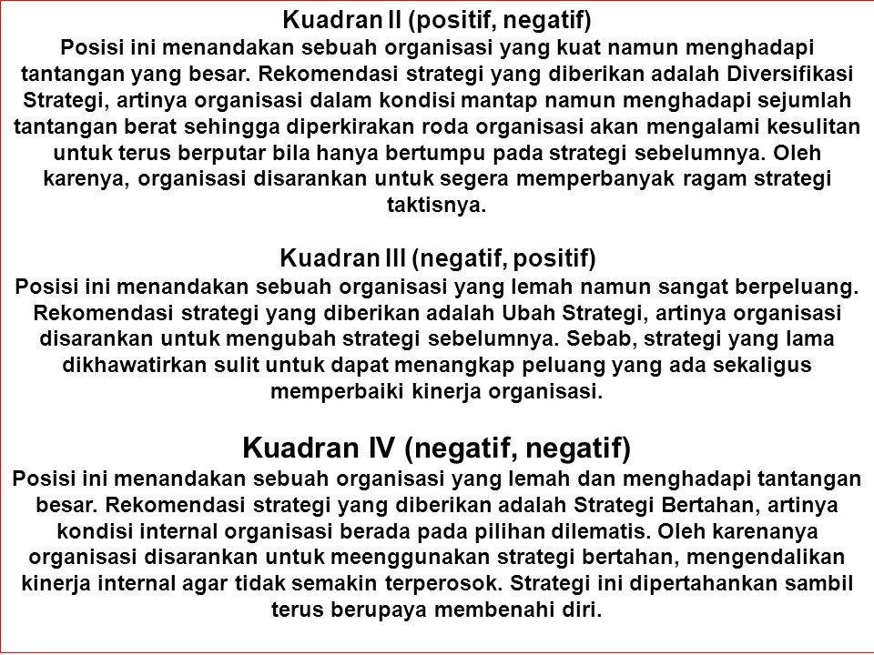 Kuadran IV (negatif, negatif)