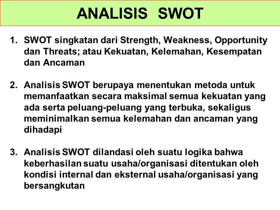 ANALISIS SWOT SWOT singkatan dari Strength, Weakness, Opportunity dan Threats; atau Kekuatan, Kelemahan, Kesempatan dan Ancaman.