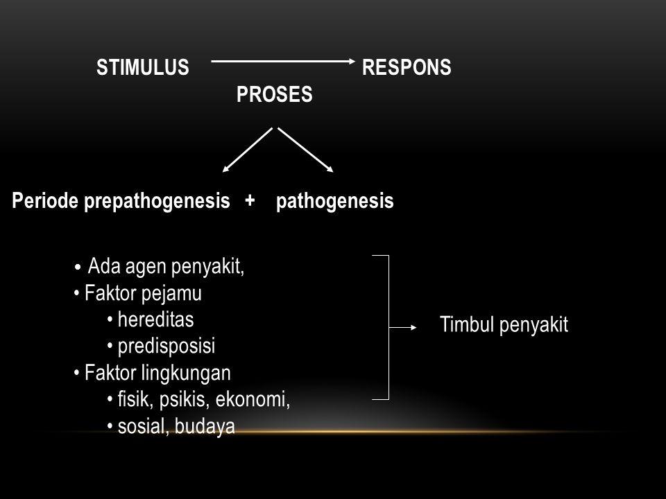 Periode prepathogenesis + pathogenesis