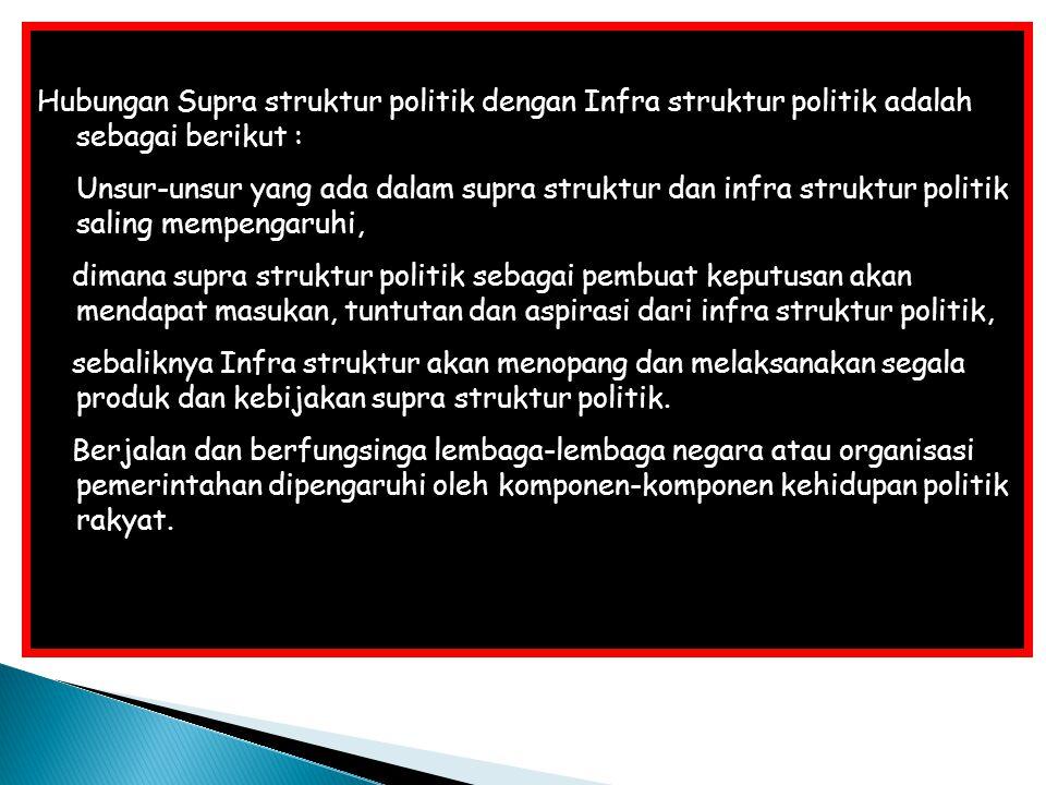 Hubungan Supra struktur politik dengan Infra struktur politik adalah sebagai berikut :