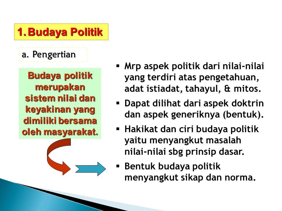 Budaya Politik Pengertian