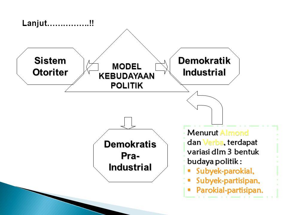 MODEL KEBUDAYAAN POLITIK Demokratik Industrial