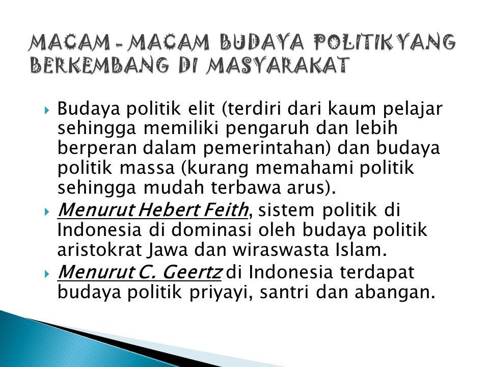 MACAM - MACAM BUDAYA POLITIK YANG BERKEMBANG DI MASYARAKAT