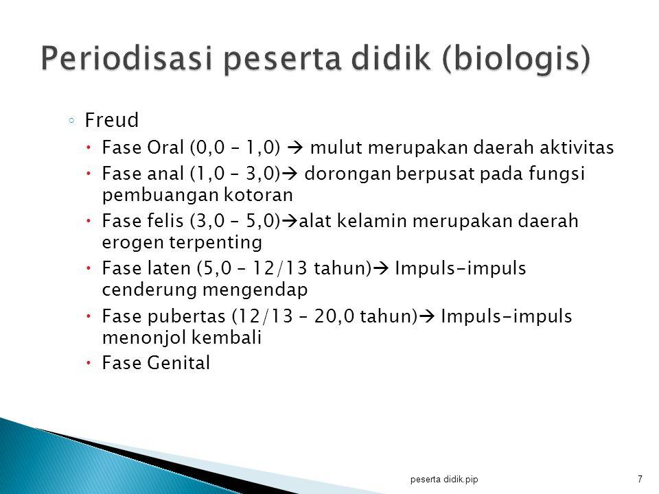 Periodisasi peserta didik (biologis)