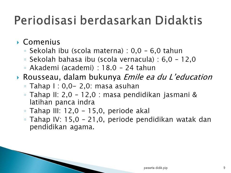 Periodisasi berdasarkan Didaktis
