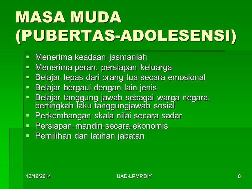 MASA MUDA (PUBERTAS-ADOLESENSI)