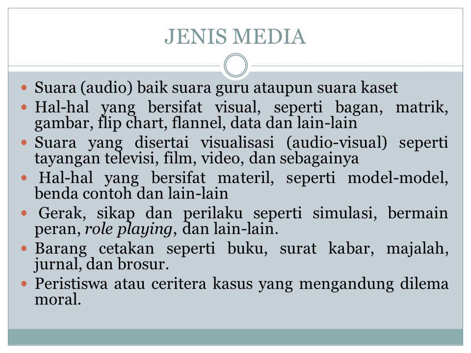 JENIS MEDIA Suara (audio) baik suara guru ataupun suara kaset