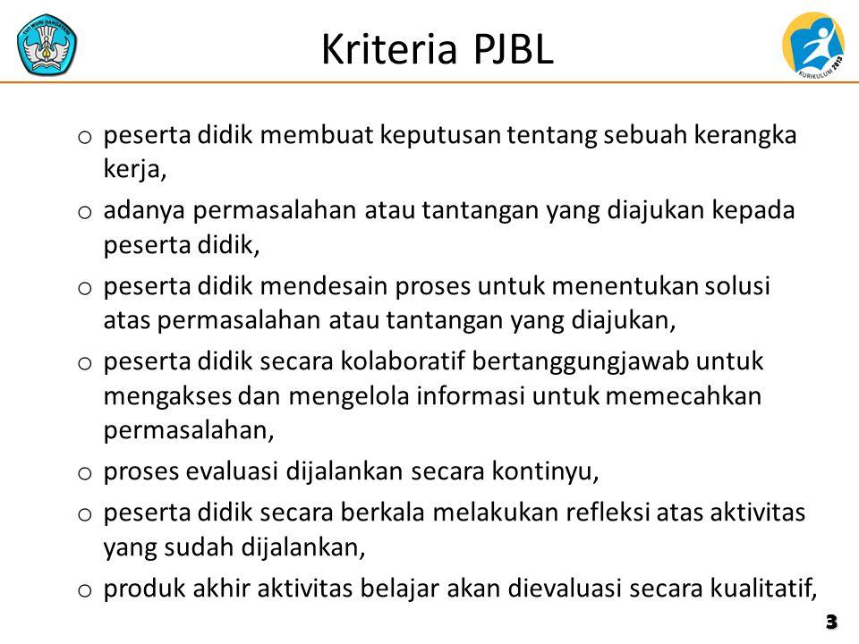 Kriteria PJBL peserta didik membuat keputusan tentang sebuah kerangka kerja, adanya permasalahan atau tantangan yang diajukan kepada peserta didik,