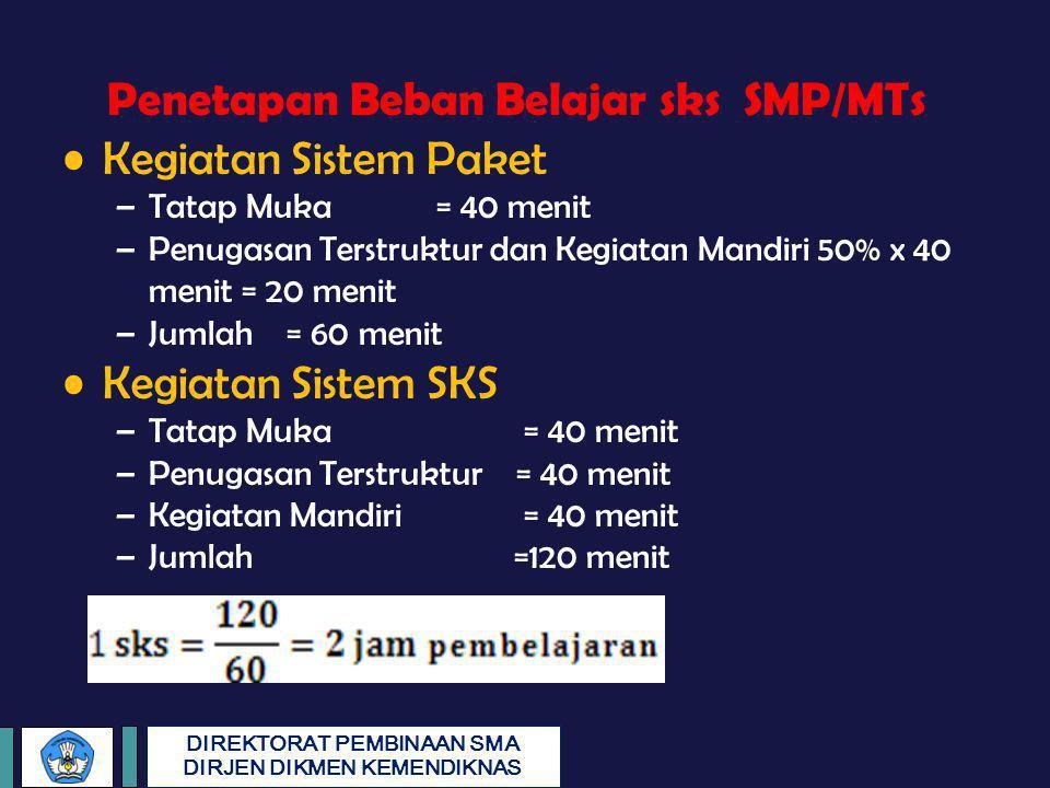 Penetapan Beban Belajar sks SMP/MTs