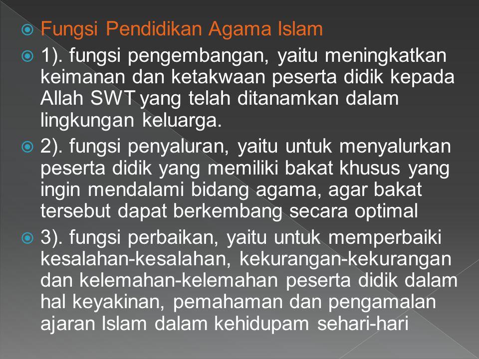 Fungsi Pendidikan Agama Islam