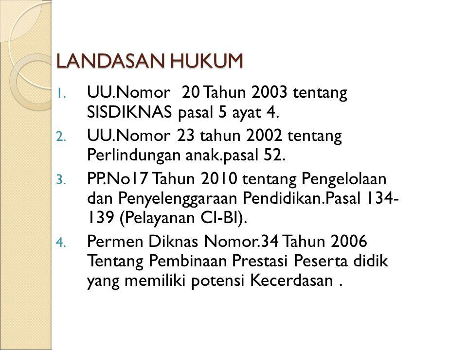 LANDASAN HUKUM UU.Nomor 20 Tahun 2003 tentang SISDIKNAS pasal 5 ayat 4. UU.Nomor 23 tahun 2002 tentang Perlindungan anak.pasal 52.
