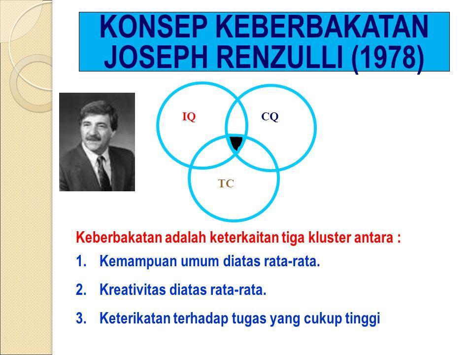 KONSEP KEBERBAKATAN JOSEPH RENZULLI (1978)