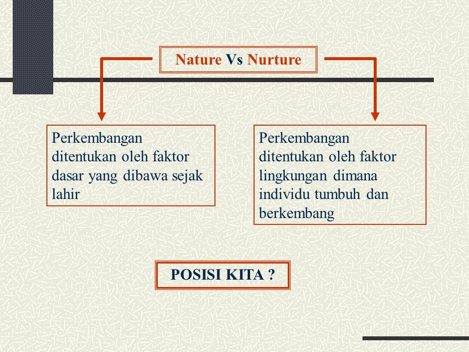 Nature Vs Nurture Perkembangan ditentukan oleh faktor dasar yang dibawa sejak lahir.
