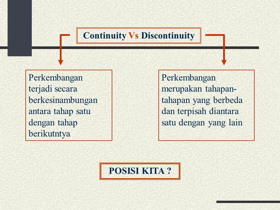 Continuity Vs Discontinuity