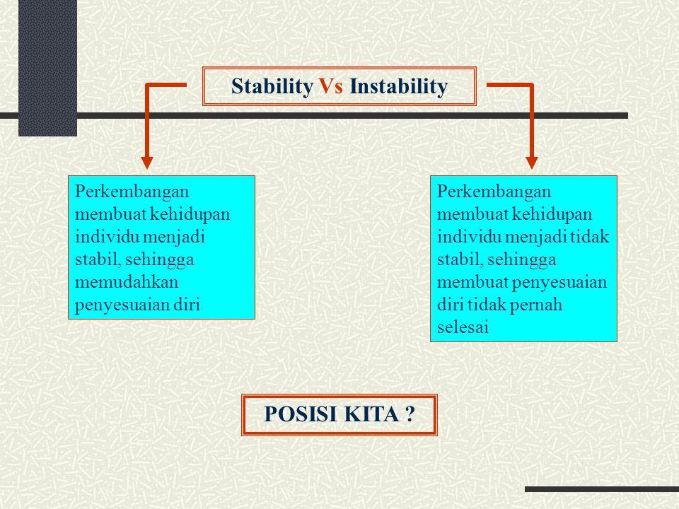 Stability Vs Instability