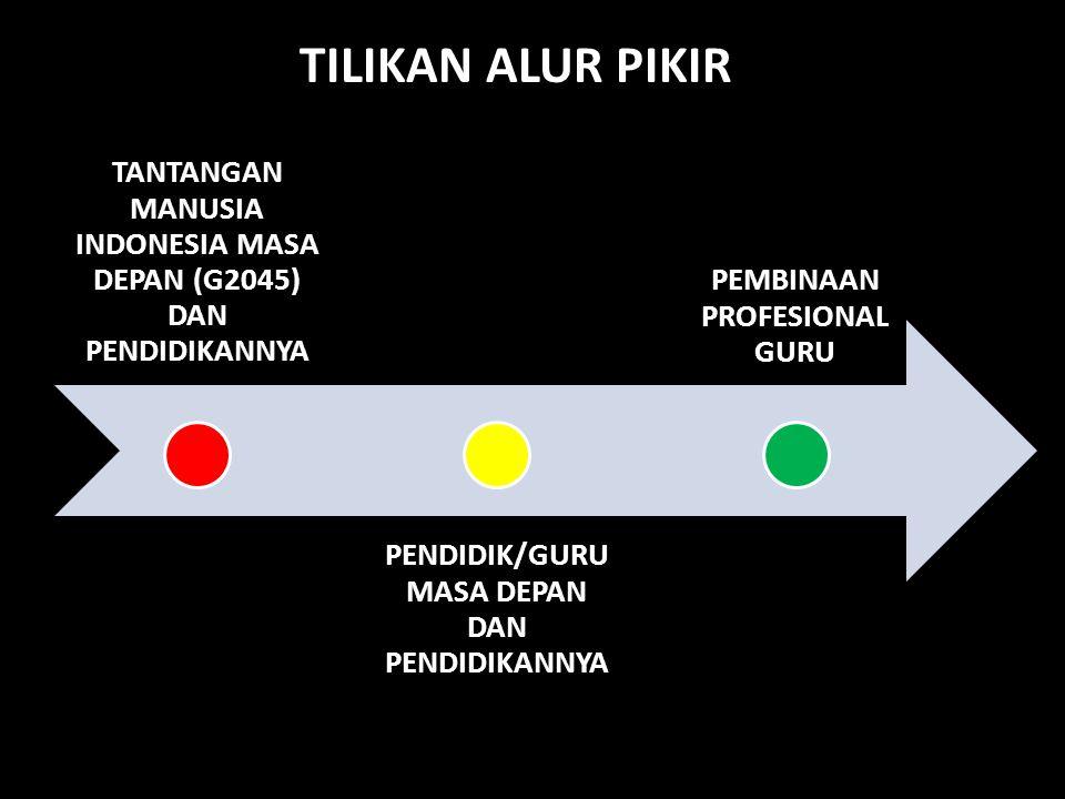 TILIKAN ALUR PIKIR TANTANGAN MANUSIA INDONESIA MASA DEPAN (G2045) DAN PENDIDIKANNYA. PENDIDIK/GURU MASA DEPAN DAN PENDIDIKANNYA.