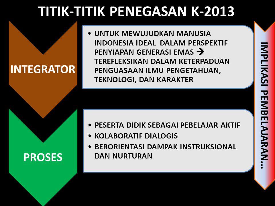 TITIK-TITIK PENEGASAN K-2013