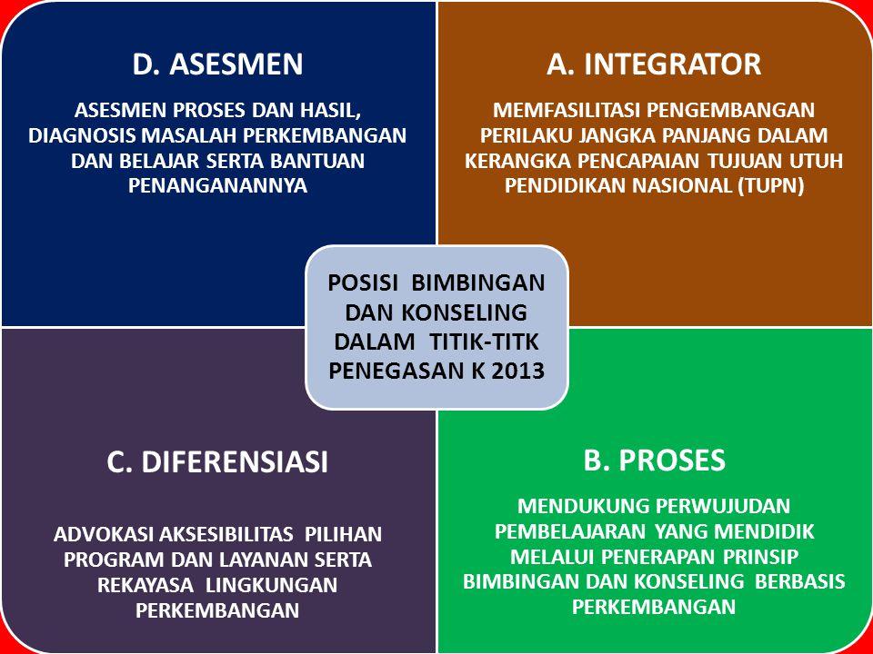 POSISI BIMBINGAN DAN KONSELING DALAM TITIK-TITK PENEGASAN K 2013
