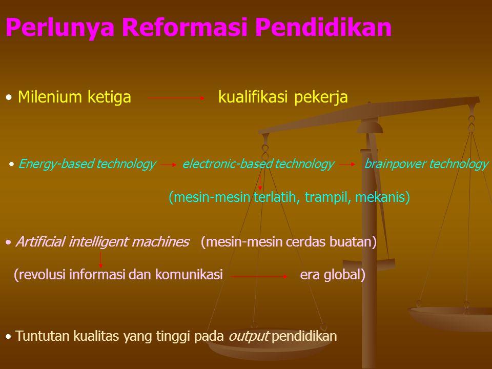 Perlunya Reformasi Pendidikan