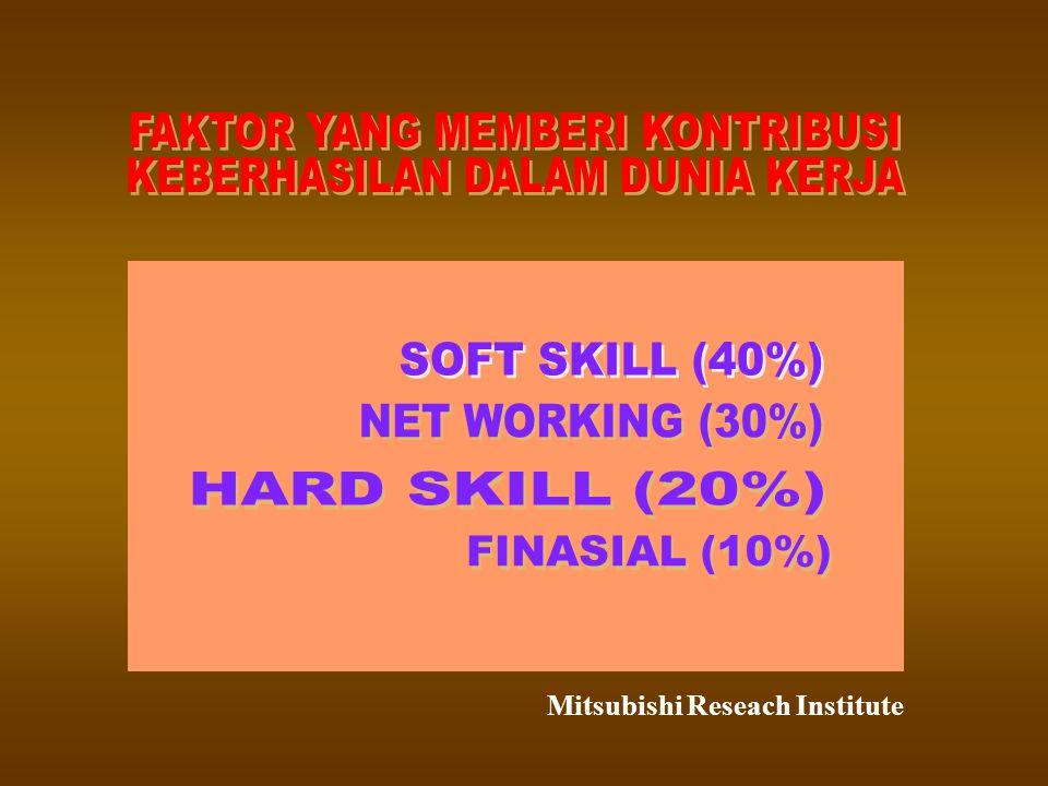 Mitsubishi Reseach Institute