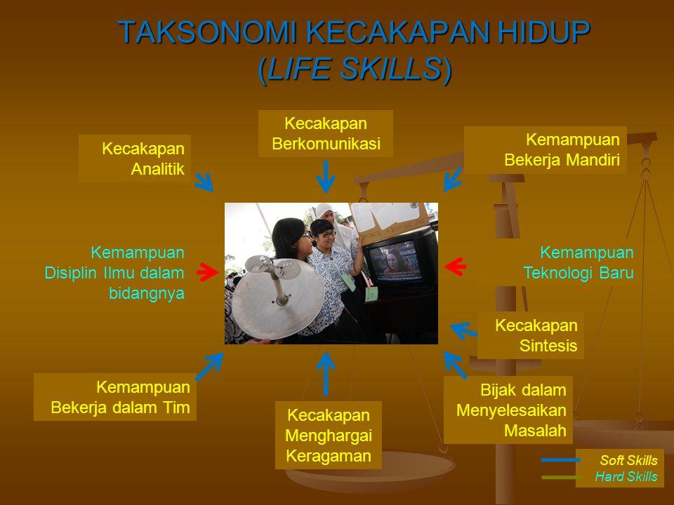 TAKSONOMI KECAKAPAN HIDUP (LIFE SKILLS)