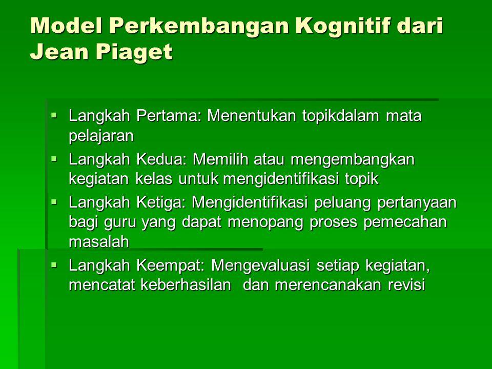 Model Perkembangan Kognitif dari Jean Piaget