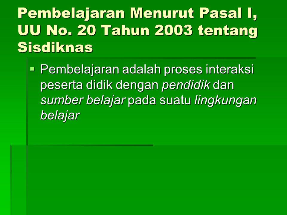 Pembelajaran Menurut Pasal I, UU No. 20 Tahun 2003 tentang Sisdiknas