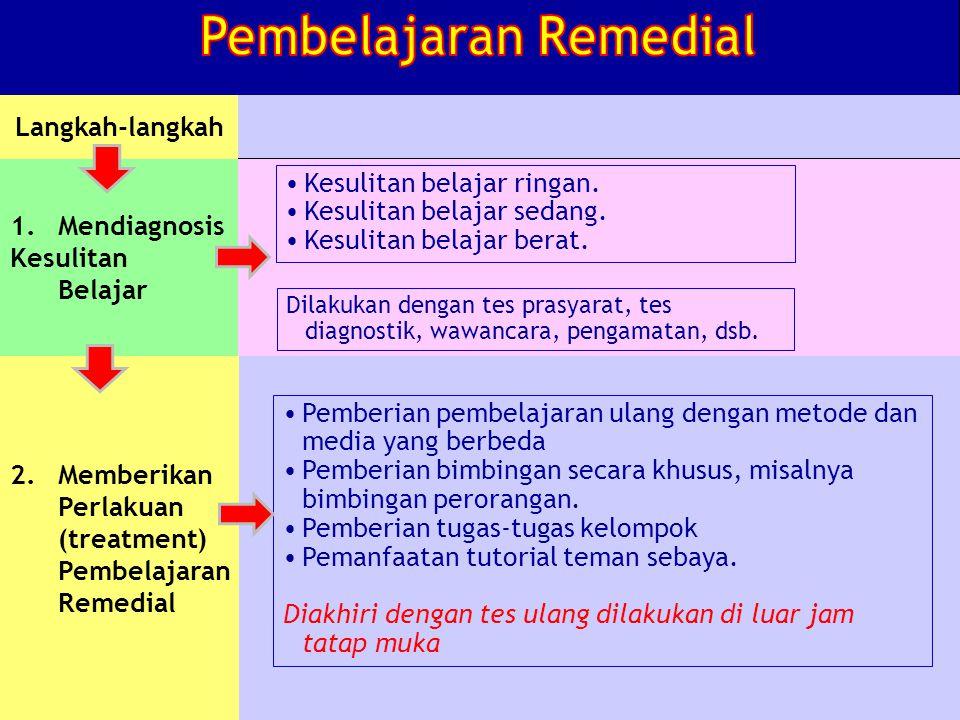 Pembelajaran Remedial