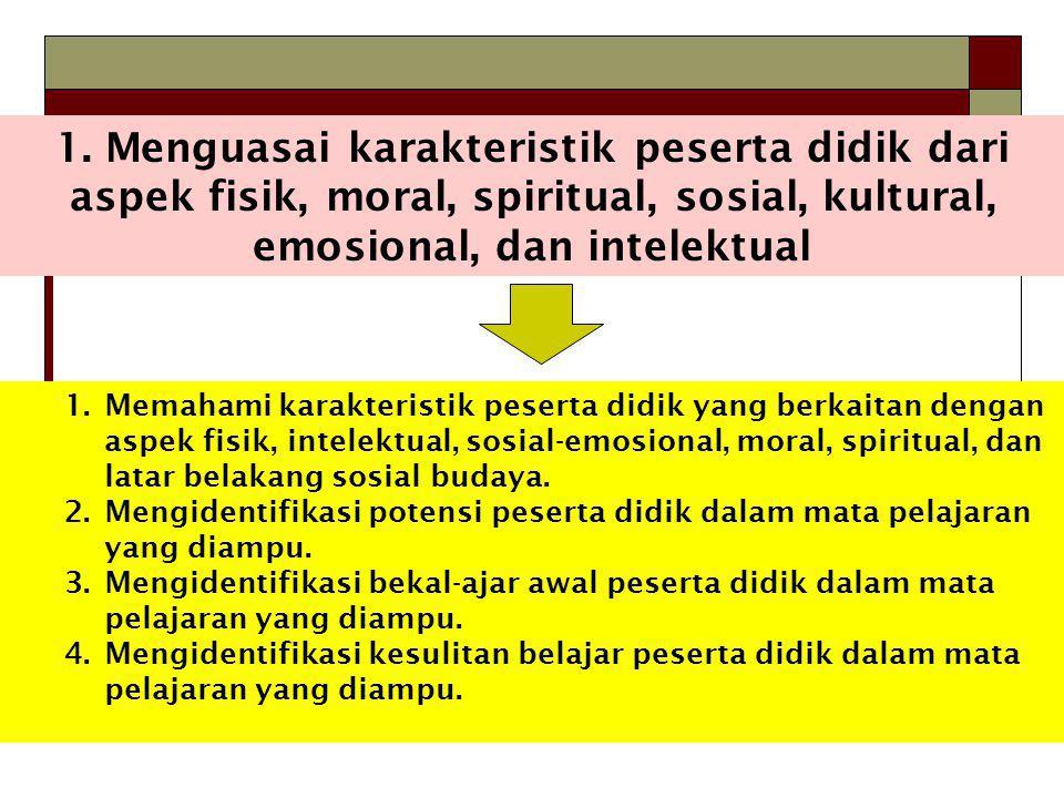 1. Menguasai karakteristik peserta didik dari aspek fisik, moral, spiritual, sosial, kultural, emosional, dan intelektual