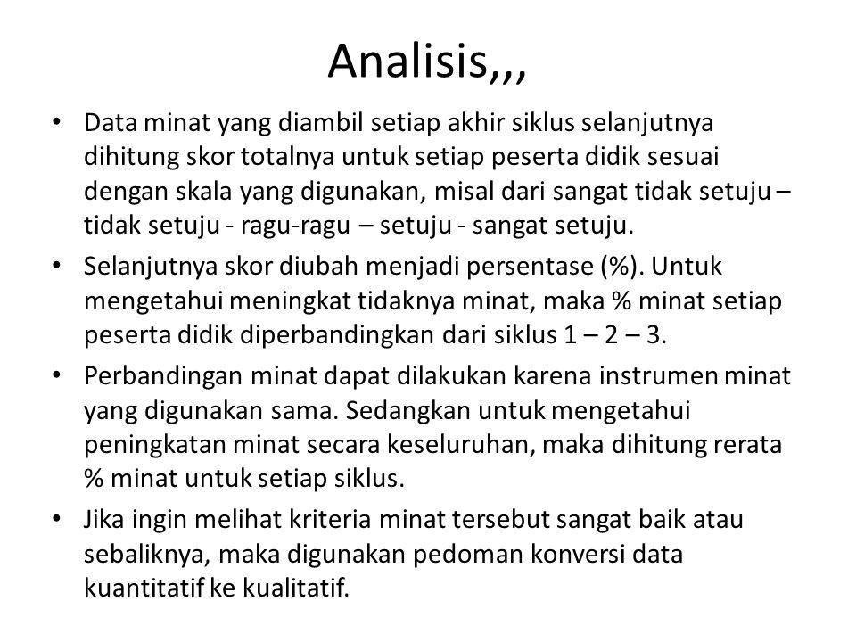 Analisis,,,