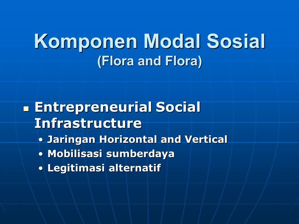 Komponen Modal Sosial (Flora and Flora)