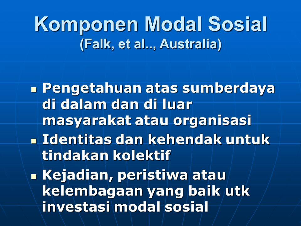 Komponen Modal Sosial (Falk, et al.., Australia)