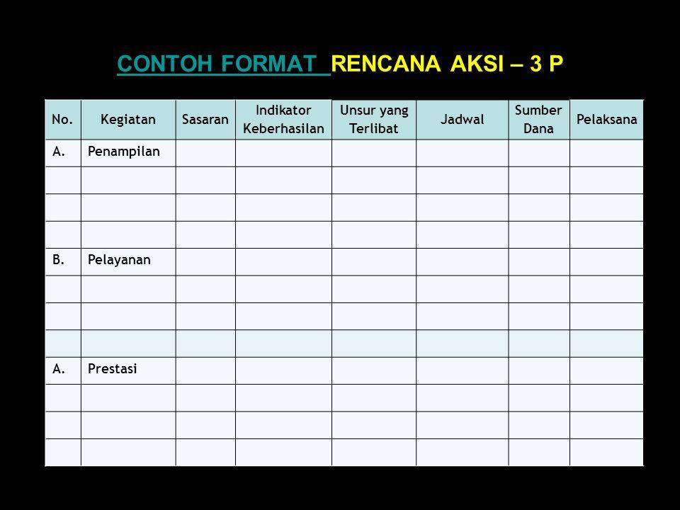 CONTOH FORMAT RENCANA AKSI – 3 P