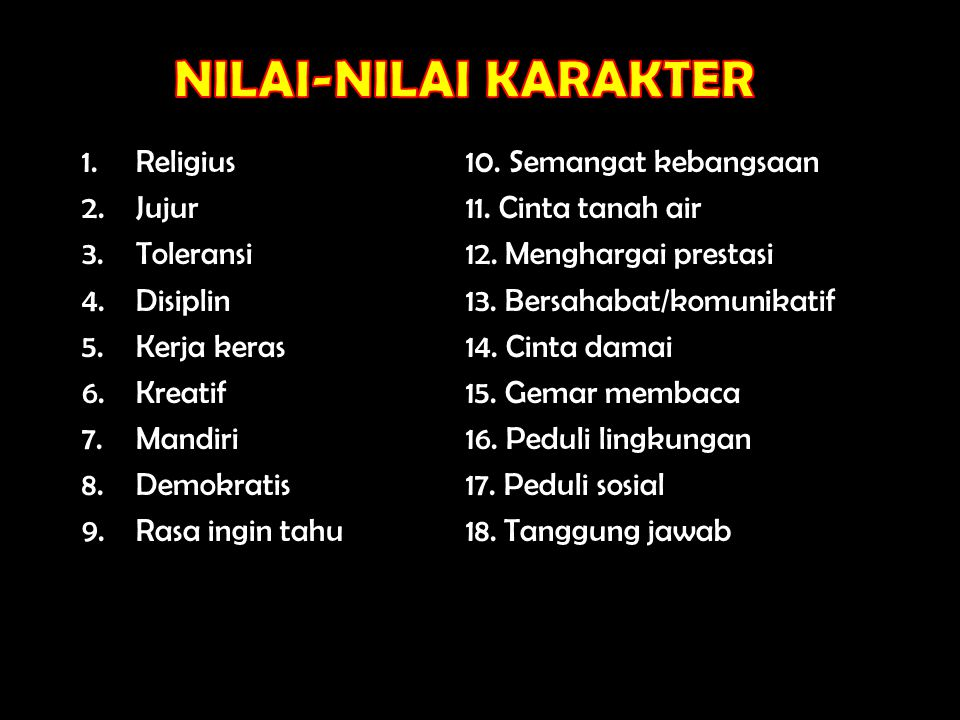 NILAI-NILAI KARAKTER Religius 10. Semangat kebangsaan