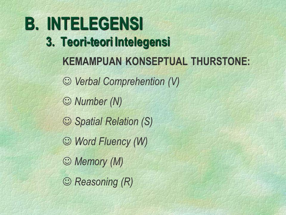 B. INTELEGENSI 3. Teori-teori Intelegensi