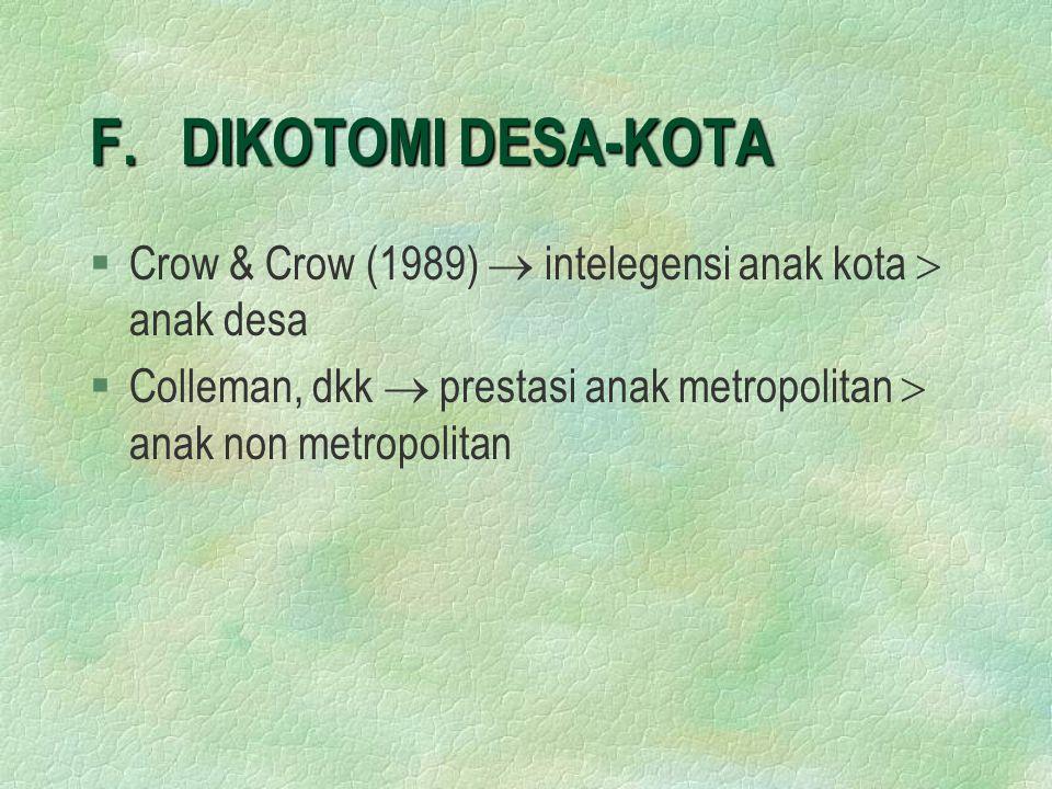 F. DIKOTOMI DESA-KOTA Crow & Crow (1989)  intelegensi anak kota  anak desa.