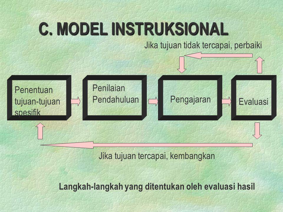 Langkah-langkah yang ditentukan oleh evaluasi hasil