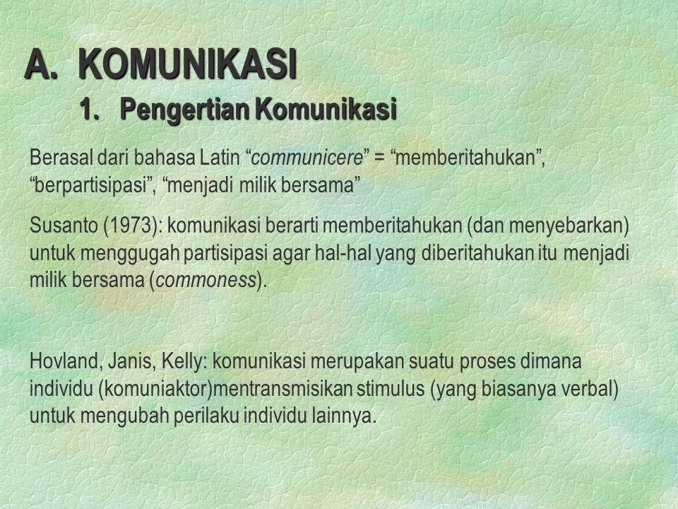 A. KOMUNIKASI 1. Pengertian Komunikasi