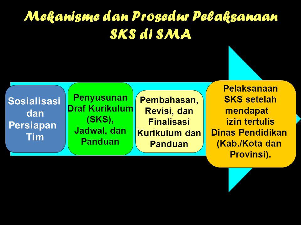 Mekanisme dan Prosedur Pelaksanaan SKS di SMA