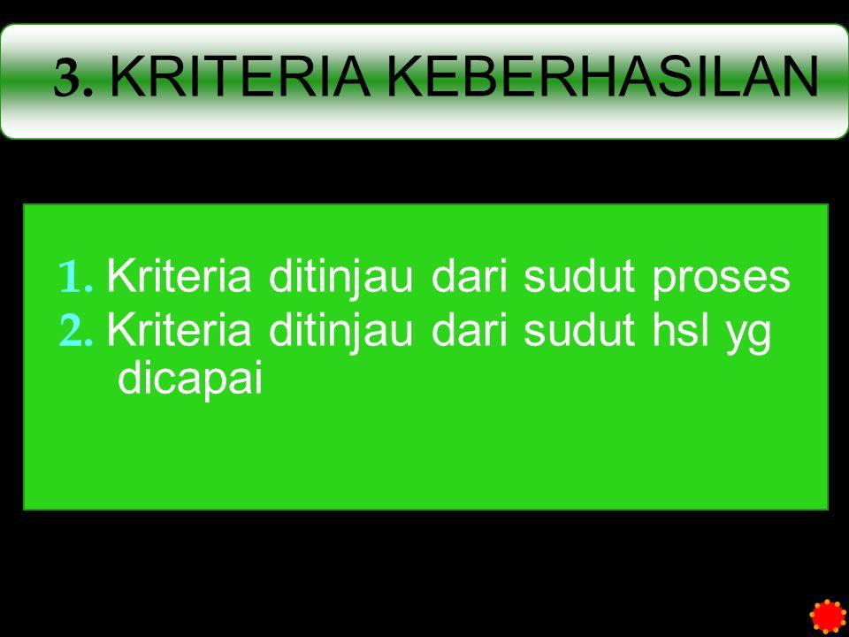 3. KRITERIA KEBERHASILAN