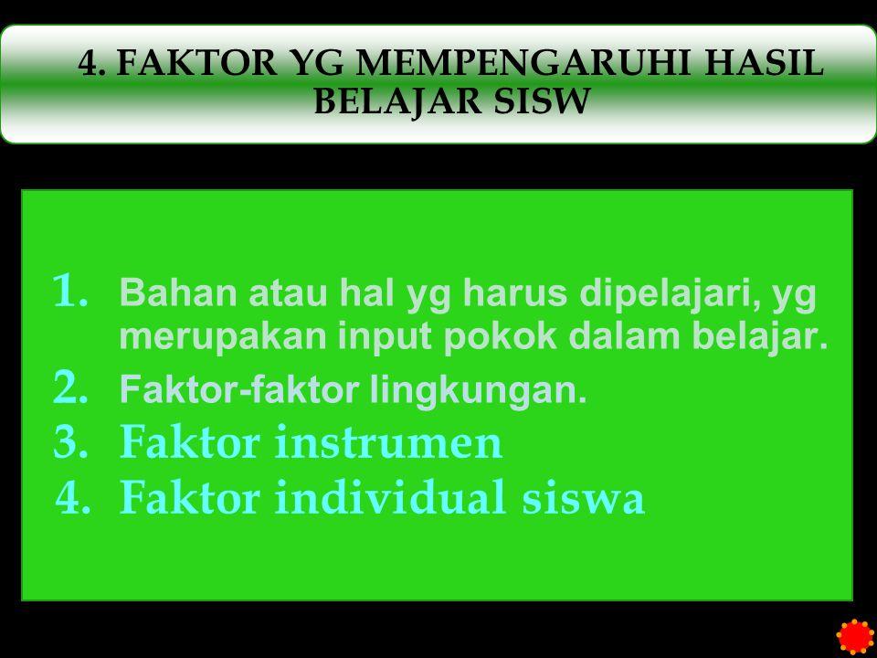 4. FAKTOR YG MEMPENGARUHI HASIL BELAJAR SISW