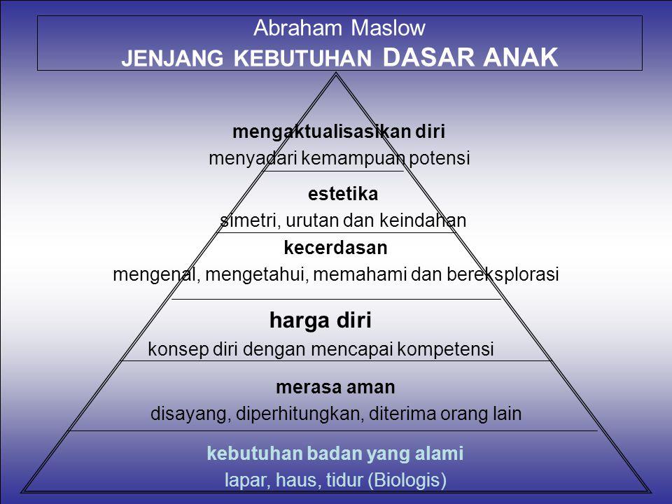 Abraham Maslow JENJANG KEBUTUHAN DASAR ANAK