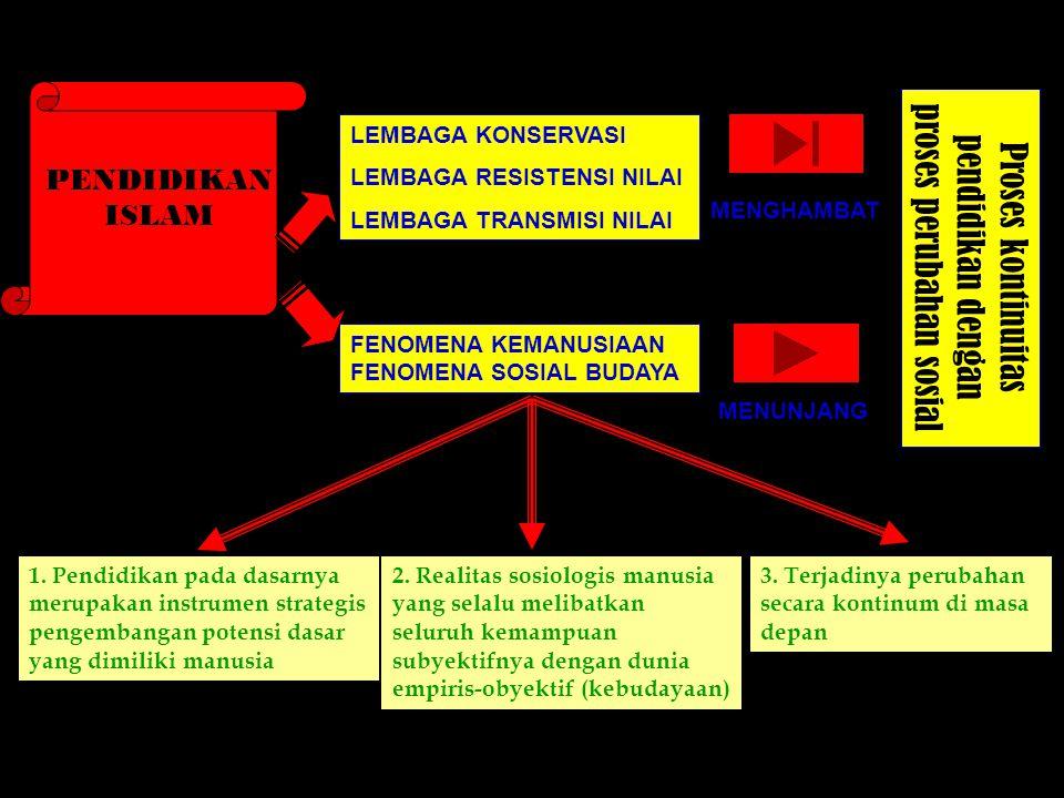 Proses kontinuitas pendidikan dengan proses perubahan sosial