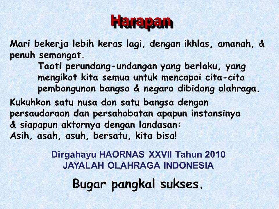 Dirgahayu HAORNAS XXVII Tahun 2010 JAYALAH OLAHRAGA INDONESIA