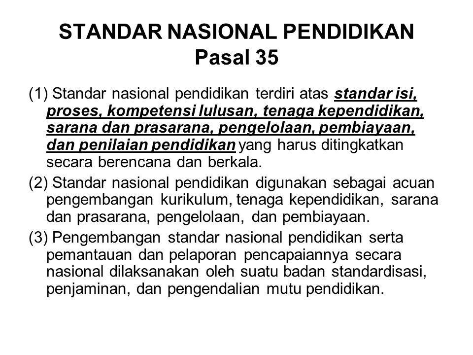 STANDAR NASIONAL PENDIDIKAN Pasal 35